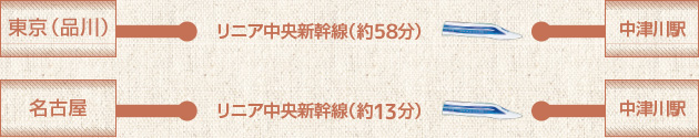 中津川市地図
